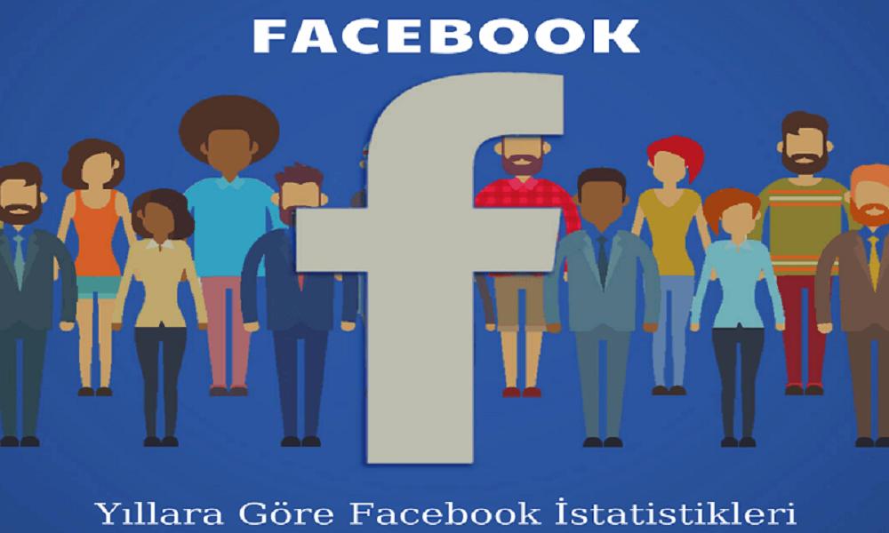 yıllara göre facebook kullanıcı sayıları